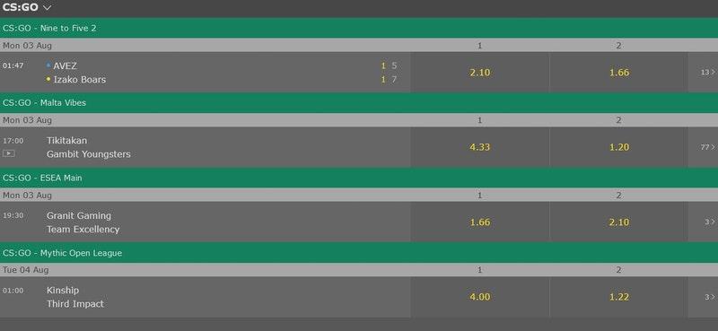 bet365 CS:GO odds